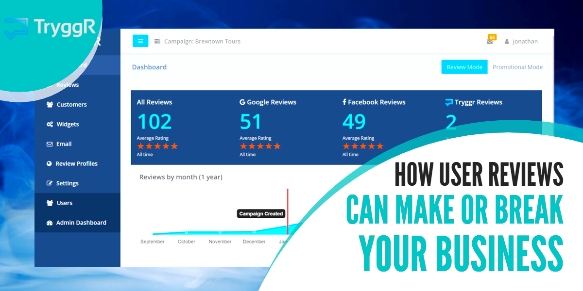 How Online Reviews Can Make or Break Your Business [Infographic]