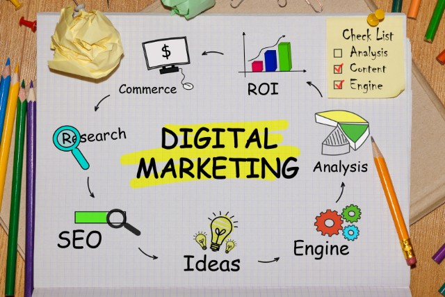 Is your Digital Marketing Strategy Aligned with your Business Goals?